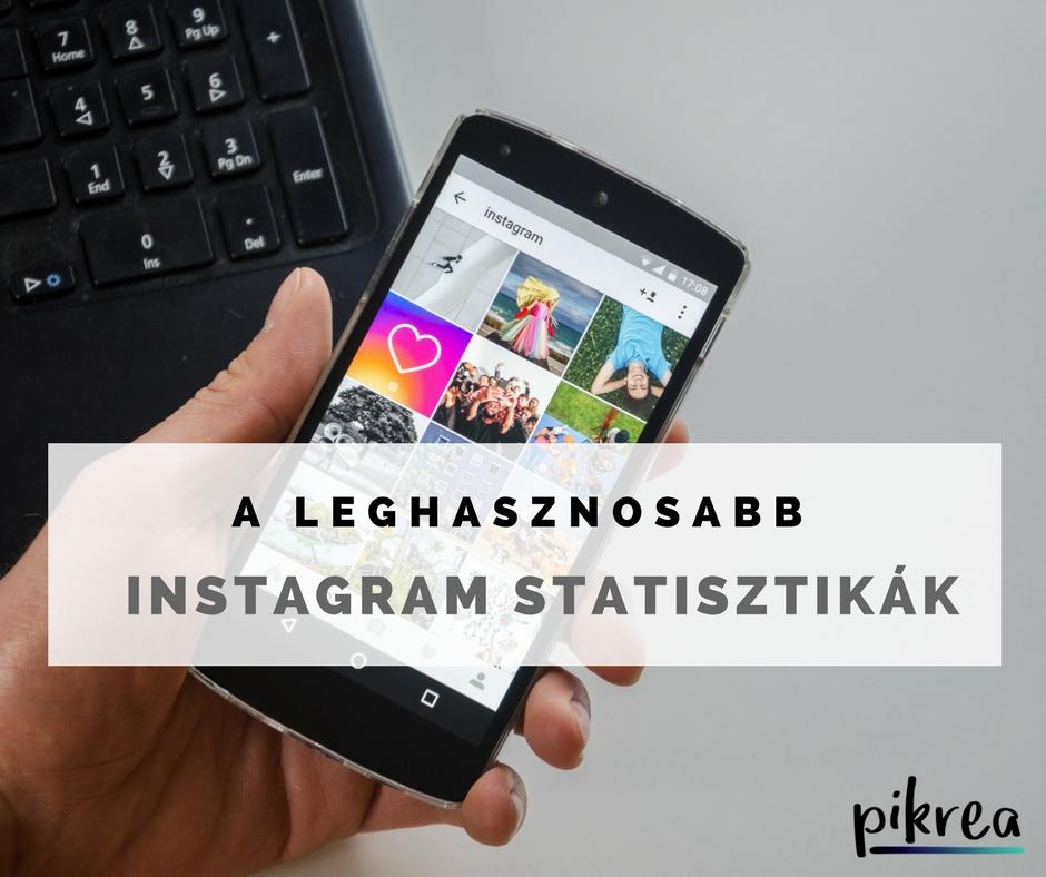 Hasznos Instagram adatok márkáknak